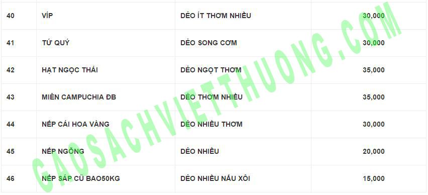 gao-sach-tphcm-05